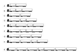 Différents exemples de road train, dont le K, le plus long, appelé Powertrain en Australie.