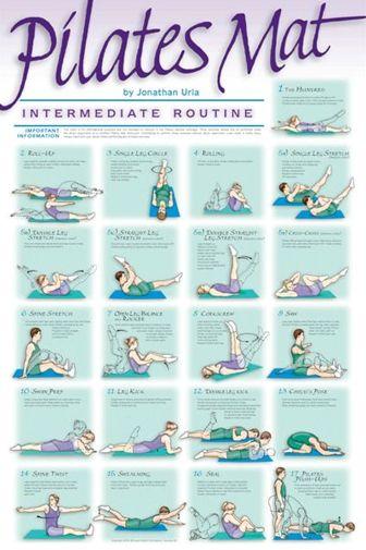 Pilates Mat Exercises Chart   Pilates Mat Workout (Intermediate) Professional Fitness Wall Chart ...