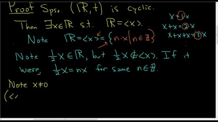 Proof that (R, +) is not a Cyclic Group