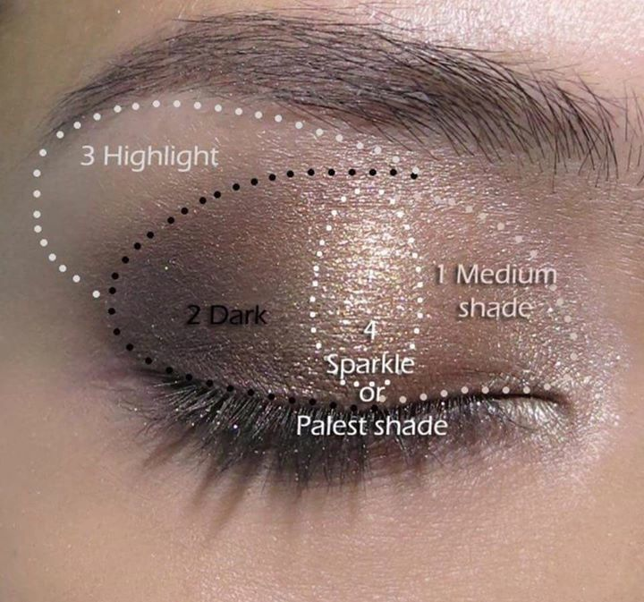 Ways to use your Addiction palettes. Bling for your eyes.
