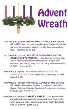 Advent Wreath – Guide to Meaning~ Awesome tradition to keep focus on the real Christmas. Sunday Dinner: December 1st 2013, December 8th, 15th, 22nd. and then the Christ candle on 24th and/or 25th. Light each in progression until all 4 are light before Christmas day! | best stuff