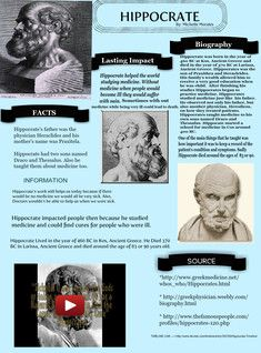 a biography of hippocrates a greek physician and a discussion of his ideas Hippocrates: hippocrates, ancient greek physician who is traditionally  later  rationalism) claimed hippocrates as the origin and inspiration of their doctrines.
