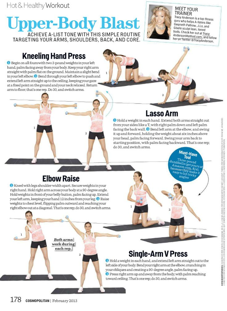 Upper-Body Blast - Tracy Anderson, Fit In 6 Minutes, Cosmopolitan, Cosmo