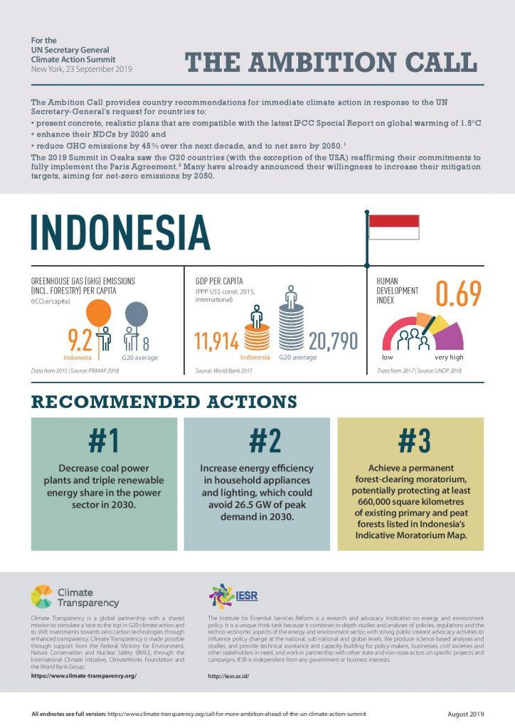 The Ambition Call Writing Competition Iesr Pemanasan Global Final Indonesia