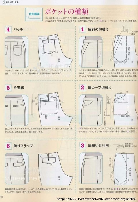 Pants pockets