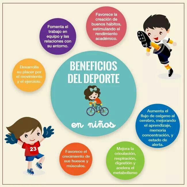 Beneficios del deporte en niños.