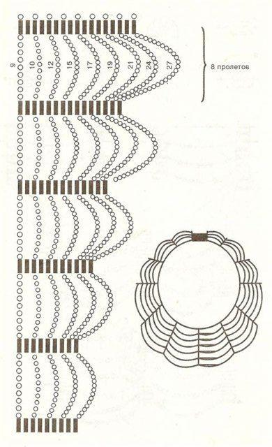 necklace of beads Handarbeiten ☼ Crafts ☼ Labores ✿❀⊱╮.•°LaVidaColorá°•.❀✿⊱╮ http://la-vida-colora.joomla.com