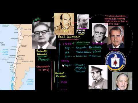 Khan Academy: Allende and Pinochet in Chile  Great source for International Affairs.