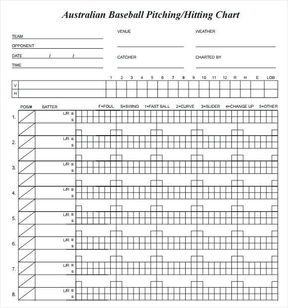 Baseball Pitching Chart Template Scouting Charts Free Baseball Pitching Baseball Chart