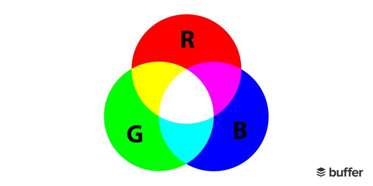 rgb-color - design terms for marketers