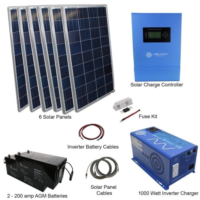 Solar Panel Kits For Small Homes And Cabins Solar Energy Panels Solar Technology Solar Panels