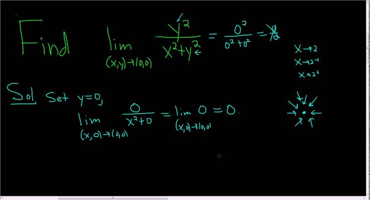 Multivariable Calculus Limit Of Y 2 X 2 Y 2 As X Y Approaches 0 0 Calculus Maths Exam Math Videos