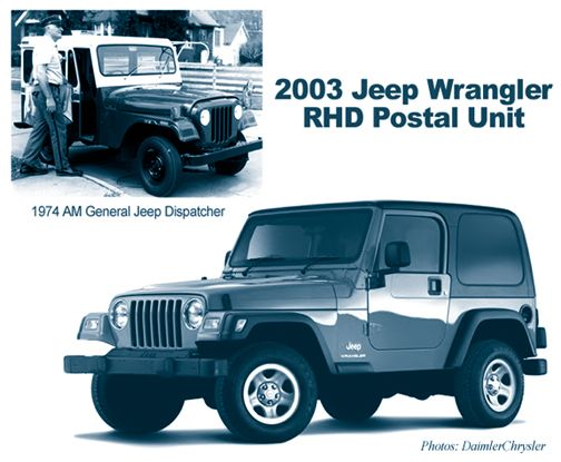 8 best right hand jeeps images on pinterest jeep jeeps and snail mail. Black Bedroom Furniture Sets. Home Design Ideas