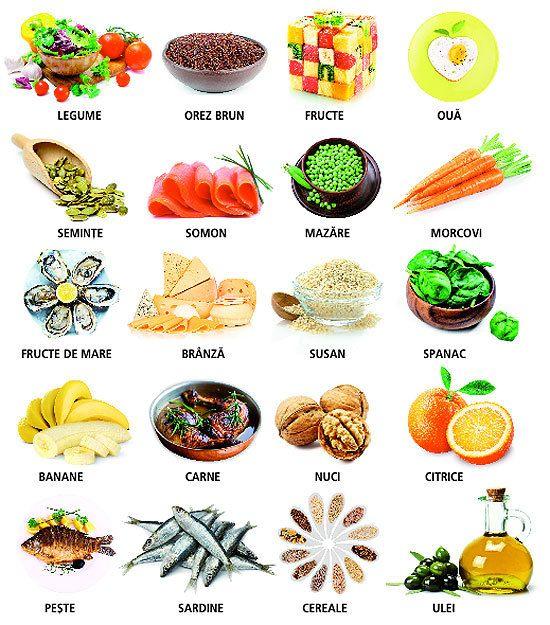 Vreţi să aveţi o sănătate de fier? Vă doriţi o viaţă echilibrată? Longevitatea vi se pare un ţel greu de atins, având în vedere stresul vremurilor de acum? Atunci aveţi grijă să nu rataţi niciun un nutrient esenţial în dietă!