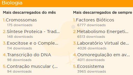 """""""Cromossomas"""" foi o material, da área da Biologia, mais descarregado em Outubro na Casa das Ciências. Disponível para download em: http://www.casadasciencias.org/cc/redindex.php?idart=303&gid=37475650 #casadasciências"""
