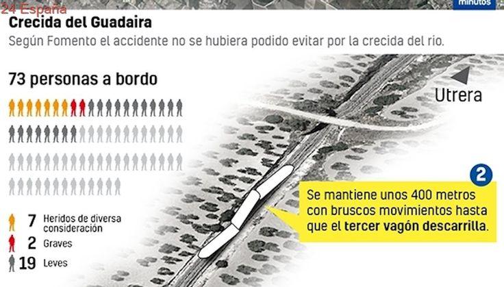 Así ha sido el descarrilamiento del tren en Sevilla
