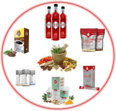 Zrii Products - Circle of Health RandR.onlinesalespro.com/fuelyourlifestyle1