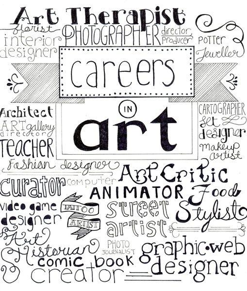Art Careers Art Print by Melissa Mercilliott