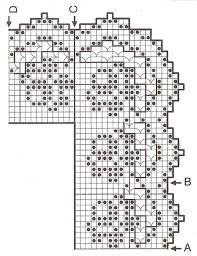 schemi tovaglia filet - Google'da Ara ou padrões toalha de mesa filé - Google De Ara.
