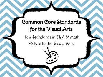 Common Core Learning Standards: Posters & Printables for Visual Art - Purple Paintbrush - TeachersPayTeachers.com
