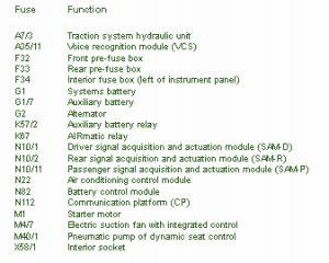 17 best images about auto vacuum pump volkswagen mercedes fuse box diagram fuse box mercedes benz 2002 w211 diagram