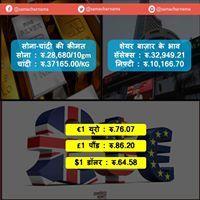 #business #knowledge #prices #samacharnama #gold #silver #dollar #pound #euro #sensex #nifty