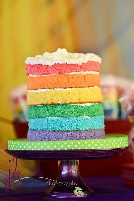 Rainbow party