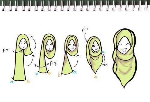 cute tutorial! looks nice when u try by ur own and it covers ur chest well. subhanallah
