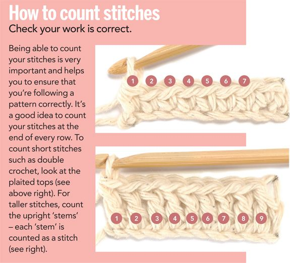 Crochet Stitches Counting : How to count your stitches (Simply Crochet Magazine) Count, Stitches ...