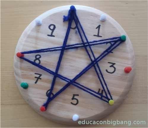 tablas de multiplicar con circulos y cuerda metodo de Waldorf 10
