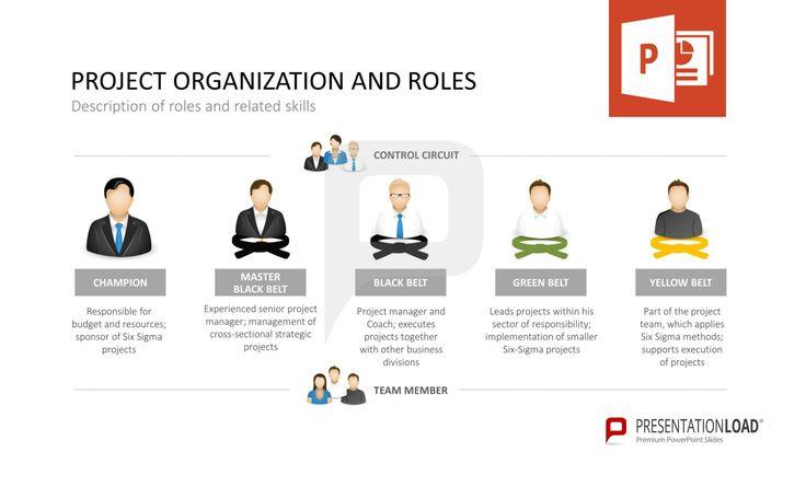 the big 5 audit organizations