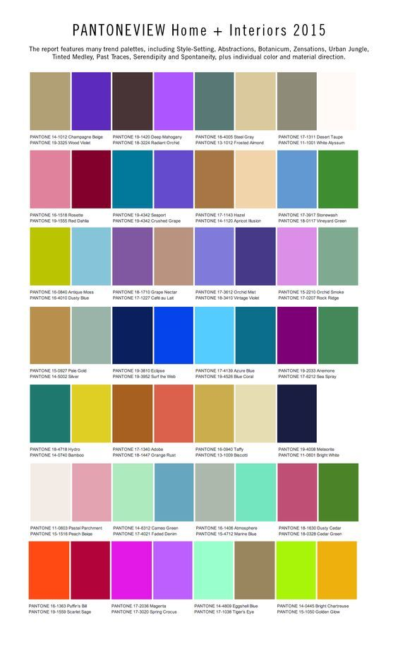 pantone view home interiors 2015