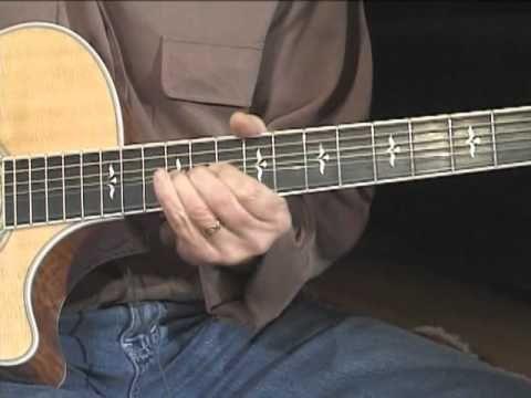 Essential Riffs for Acoustic Guitar