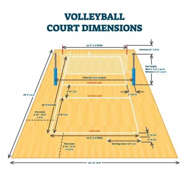 Volleyball Court Dimensions Size Guide, Illustration ...