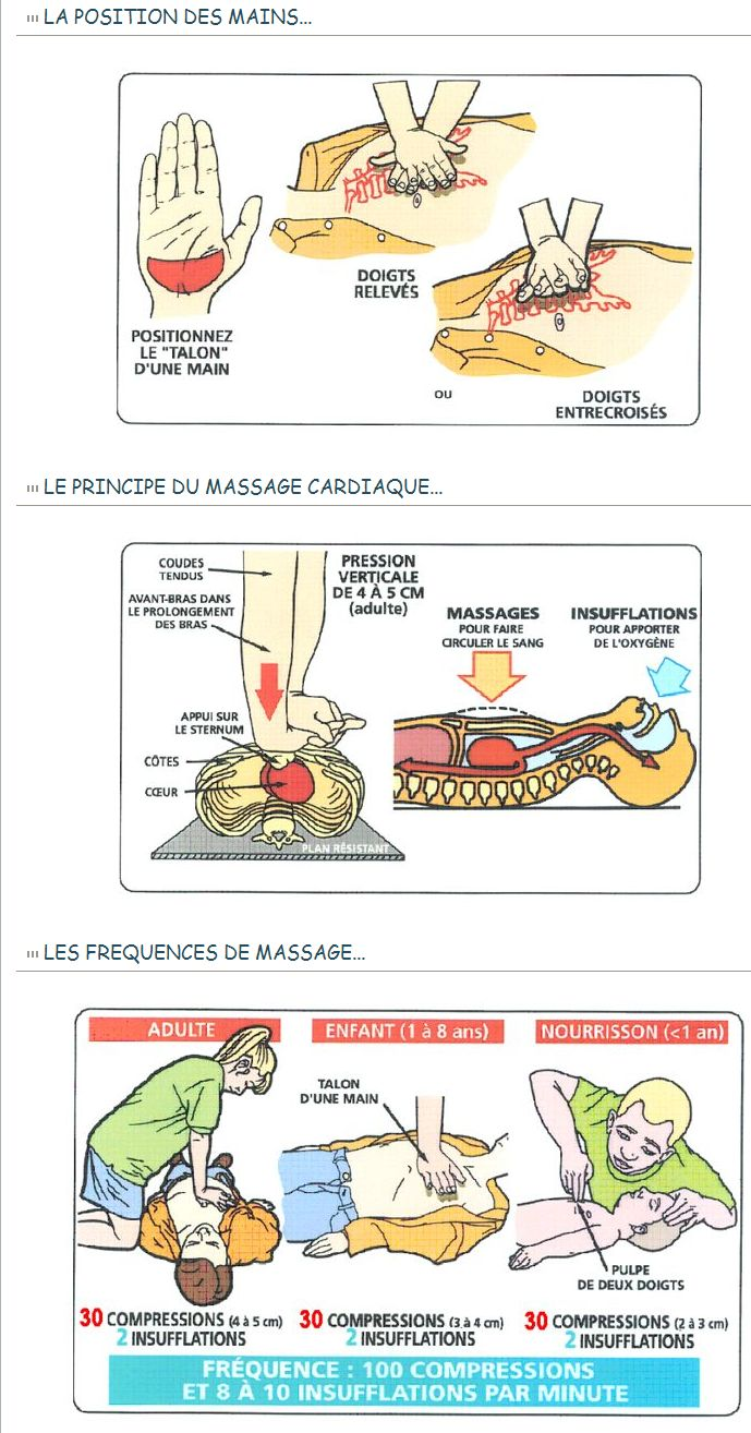 18 best gestes de premiers secours images on pinterest montessori projects and teaching french. Black Bedroom Furniture Sets. Home Design Ideas