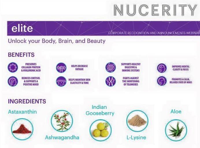 NUCERITY ELITE - 4-WEEK BODY OVERHAUL CHALLENGE!! https://www.beauty-secrets.us/product/101homemade-remedies/
