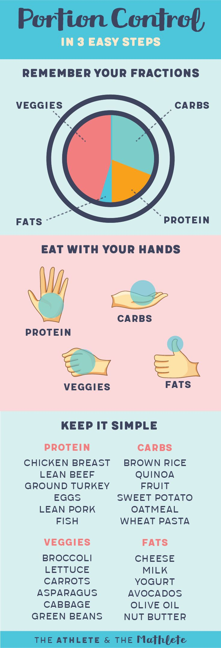 Portion control is essential to a healthy diet. But it doesn't have to be hard. These three easy steps will help you plan your meals the smart way. Click through for a free printout for your fridge!