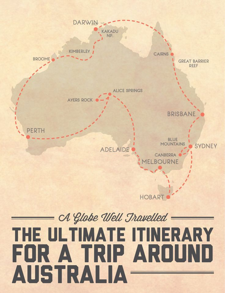 The ultimate itinerary for a trip around Australia - visits every capital city and all 8 states and territories, and includes 4 road trips and 6 of the best national parks / natural wonders Australia has to offer! Click through for the detailed itinerary.