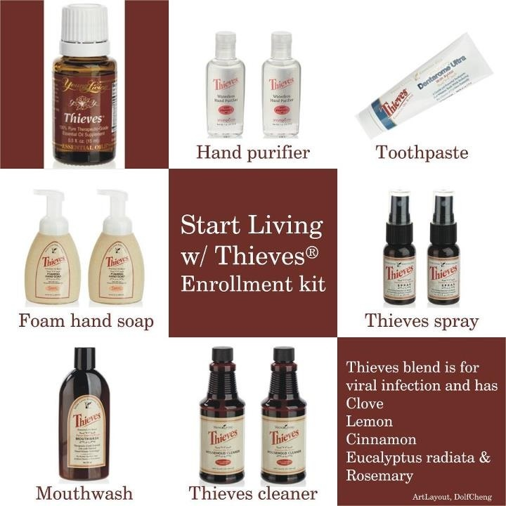 Art Line Young Living : Best images about essential oils on pinterest sinus