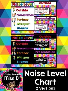 Noise Level Chart  Keep Voice Levels under control in your classroom with this bright and colourful Noise Level Chart.  Included; 1) Poster 2) Clip Chart with descriptions for each level. Simply print, cut, laminate and hang!