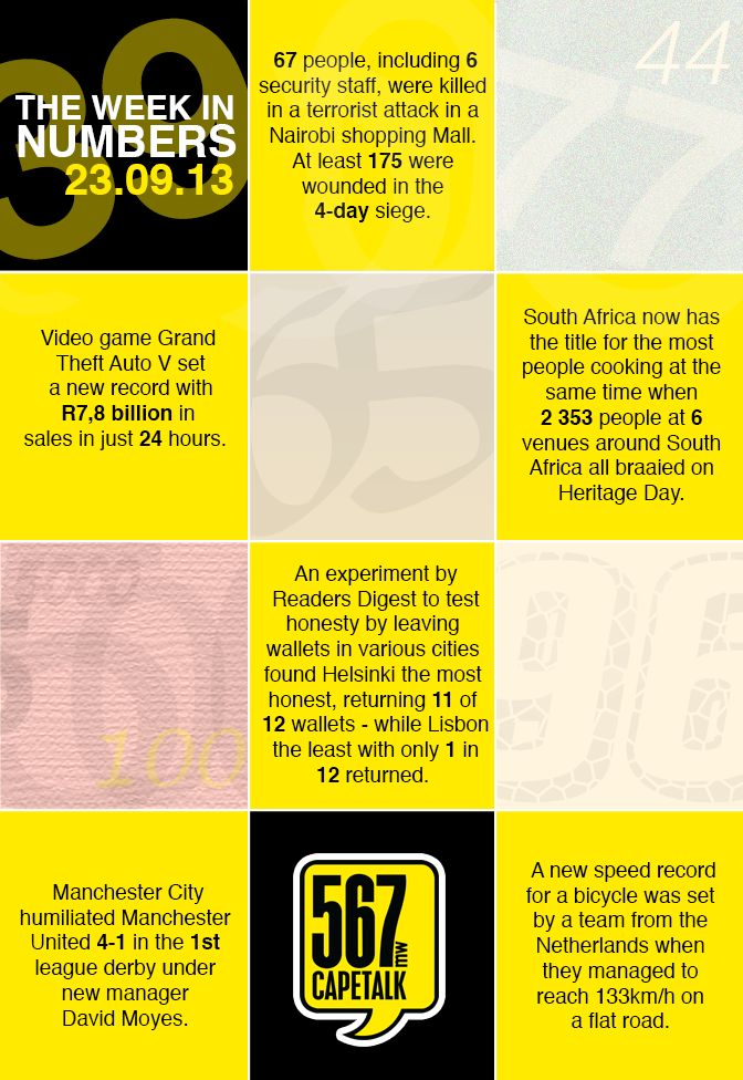 The week in numbers 23 September