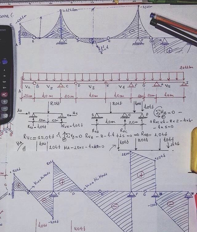 Pin By Ahmed Saeed On Ingenieria Civil Structural Analysis Civil Engineering Design Structural Design Engineer