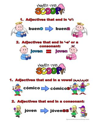 7 Best Adjective Agreement Images On Pinterest Spanish Classroom