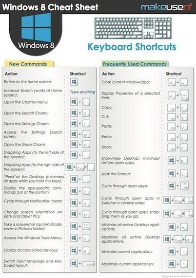 462 best Tips  Tricks images on Pinterest Printables, Calendar - spreadsheet software free download for windows 8