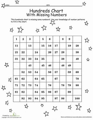Second Grade Counting Place Value Worksheets: Hundreds Chart with Missing Numbers