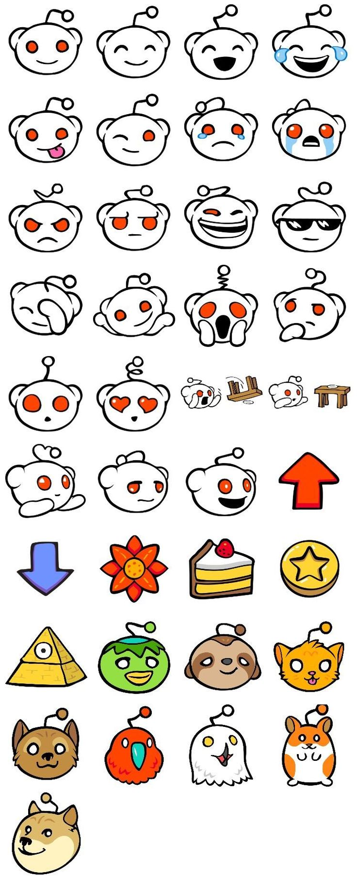[Request] This are the official Reddit App's iMessage Sticker Pack does a sticker pack for Telegram exist? #Telegram #Stickers #Reddit