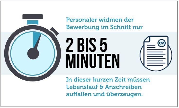 Im Schnitt nehmen sich Personaler kaum mehr als 2 Minuten Zeit, um eine Bewerbung zu überfliegen. Tipps, wie Sie in dem kurzen Zeitfenster überzeugen...