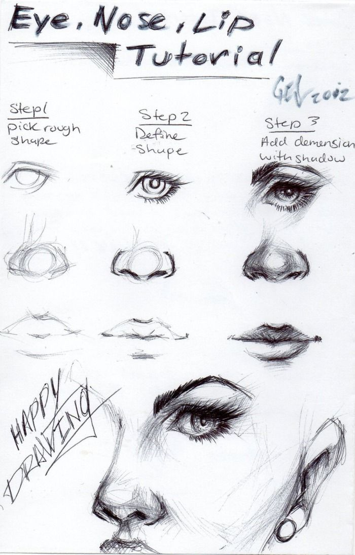Eye, nose and lip tutorial. It's in the shadows