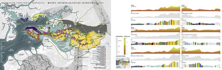 Galería de Los 12 mejores proyectos arquitectónicos de fin de carrera en Colombia - 28