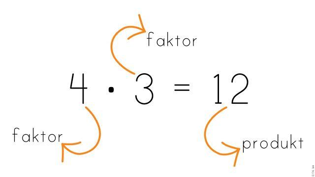 gangetabellen+på+1-2-3